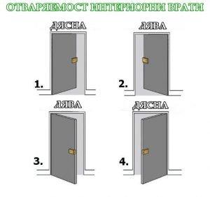 fora-portas-5 ИНТ